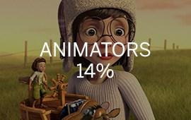 The MFA Is the New MBA - Animators