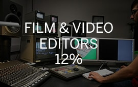 The MFA Is the New MBA - Film and Video Editors