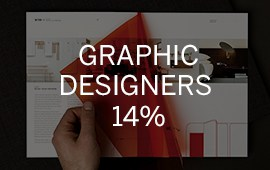 The MFA Is the New MBA - Graphic Designers